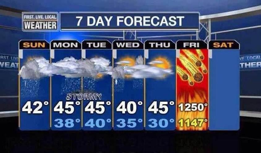 oscodas_forecast